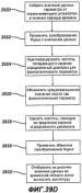Анализ данных для имплантируемого ограничивающего устройства и устройства регистрации данных