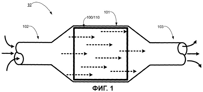 Композитные фильтры из пористого блока с нановолокнами