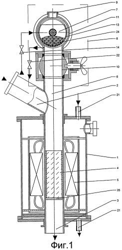 Аппарат для проведения физико-химических процессов