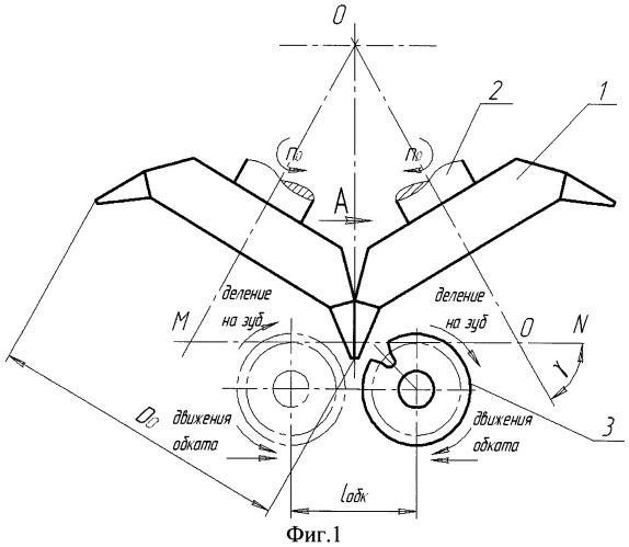 Способ нарезания зубчатых колес с криволинейной формой зубьев