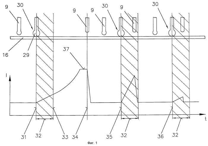 Способ прерывания короткого замыкания при сварке короткой электрической дугой