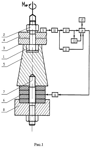 Способ сборки резьбового соединения
