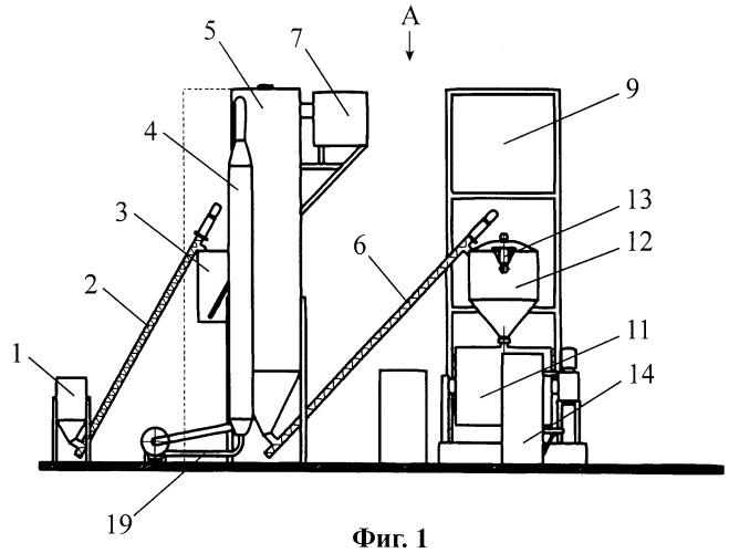 Установка для производства сухой строительной смеси на основе вспученного перлита