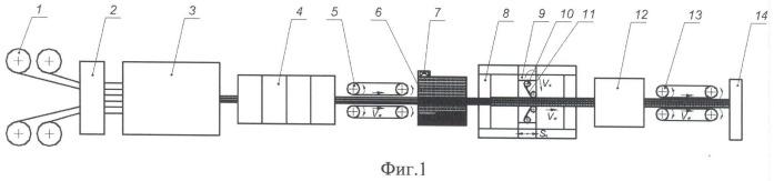 Способ изготовления трубчатых изделий из полимерных композиционных материалов
