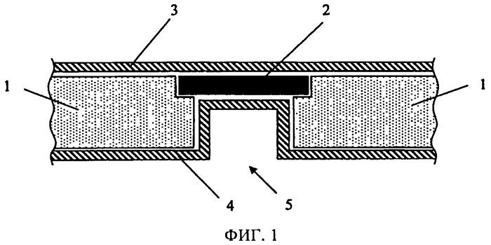 Способ изготовления защитного элемента с двухсторонним покрытием