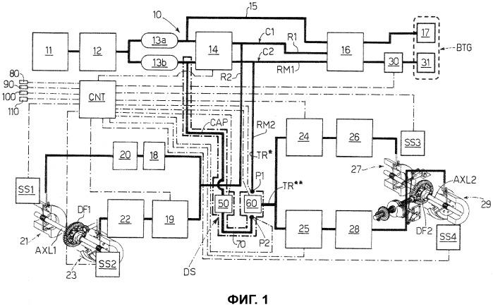 Тормозное устройство с электронным управлением для тракторов