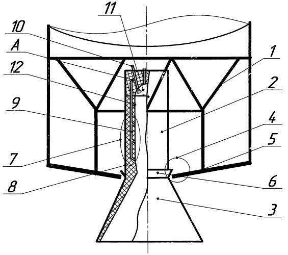 Блок тяги жидкостного ракетного двигателя