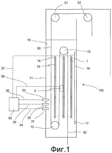 Система и способ для стерилизационной камеры в разливочной машине
