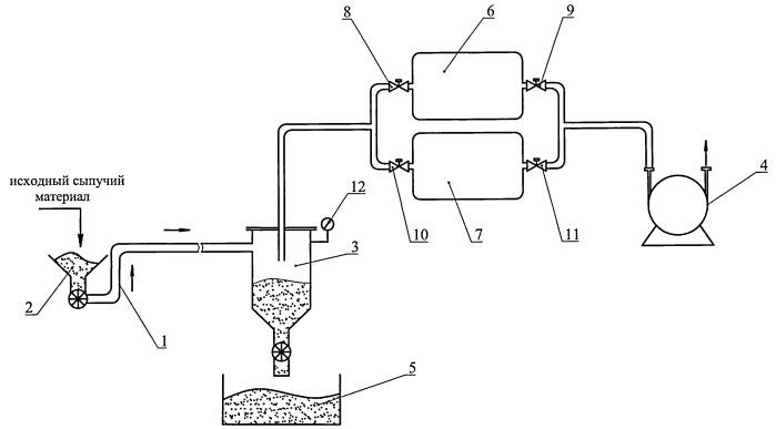 Способ вакуумно-пневматического транспортирования сыпучих материалов с высокой массовой концентрацией