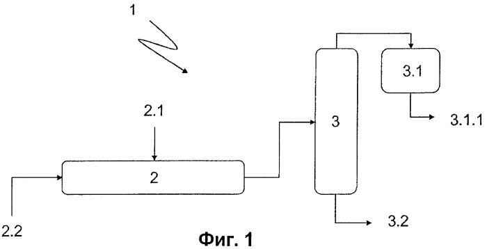 Устройство и способ уменьшения содержания элементов типа бора в галогенсиланах
