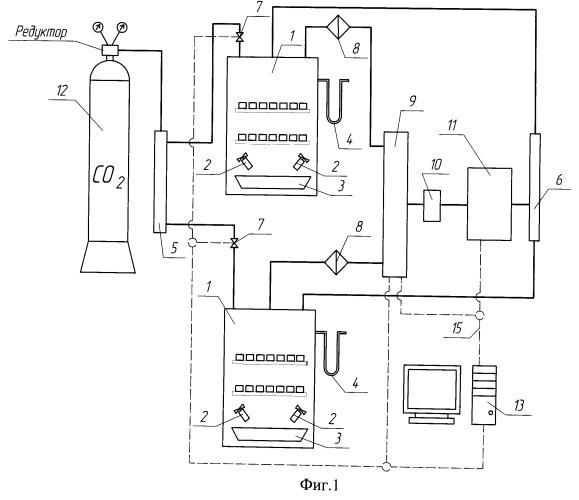 Установка для определения кинетики карбонизации бетона