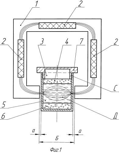 Способ производства этилового спирта и устройство для его осуществления
