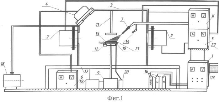 Вакуумная установка для получения наноструктурированных покрытий из материала с эффектом памяти формы на поверхности детали