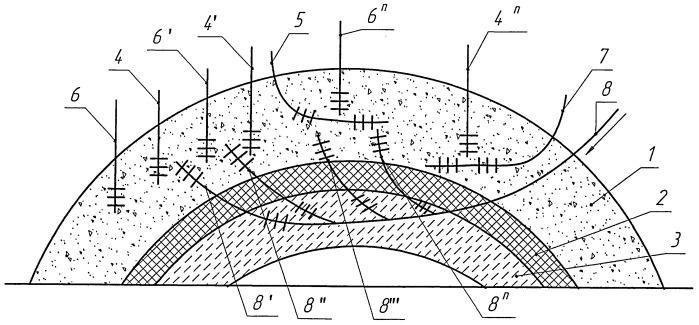 Способ разработки залежи нефти, расположенной над газовой залежью и отделенной от нее непроницаемым пропластком