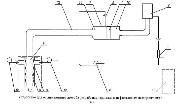 Способ и устройство для разработки нефтяных и нефтегазовых месторождений