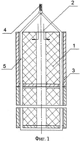 Способ обработки призабойной зоны пласта зарядом при повышенных температурах