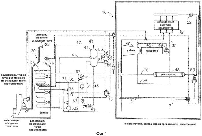 Органический цикл ренкина прямого нагрева