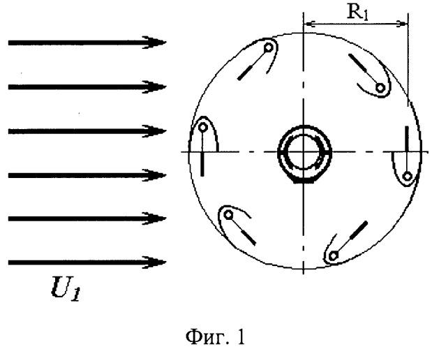 Способ регулирования величины вращающего момента, угловой скорости вращения вертикально-осевой ветротурбины