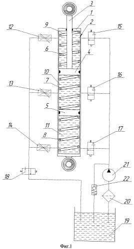 Гидравлический амортизатор с регулируемыми характеристиками