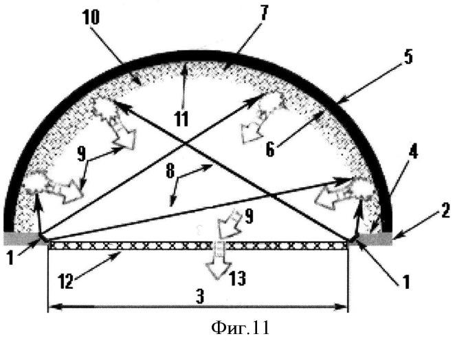 Светодиодный источник белого света с комбинированным удаленным фотолюминесцентным конвертером