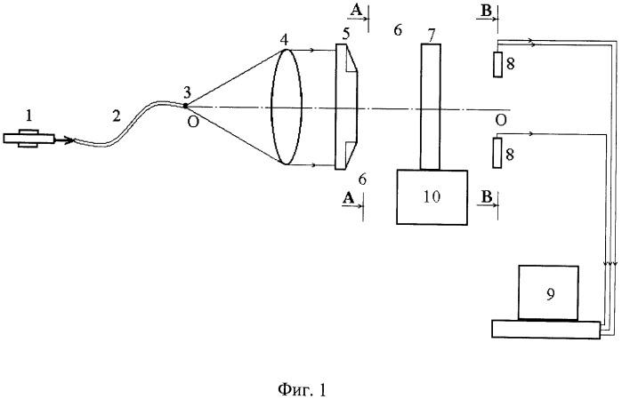 Устройство контроля положения объекта нано- и субнанометровой точности