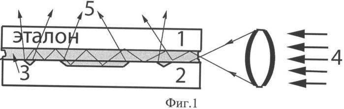 Способ визуально-оптического контроля поверхности