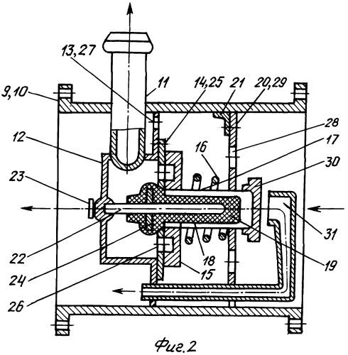 Термостатно-тахометрический теплосчетчик