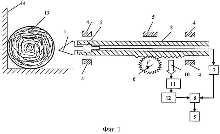 Способ определения плотности рулона из стеблей лубяных культур и устройство для его осуществления
