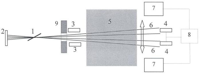 Способ нейтронной радиографии