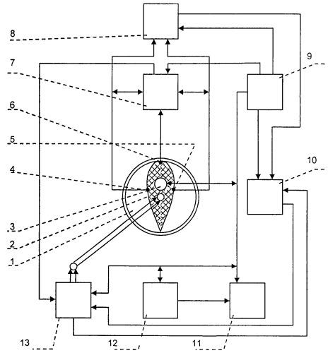 Электромагнитный лаг-дрейфомер