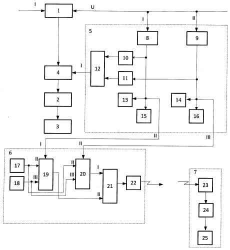 Способ учета электрической энергии и устройство для его осуществления