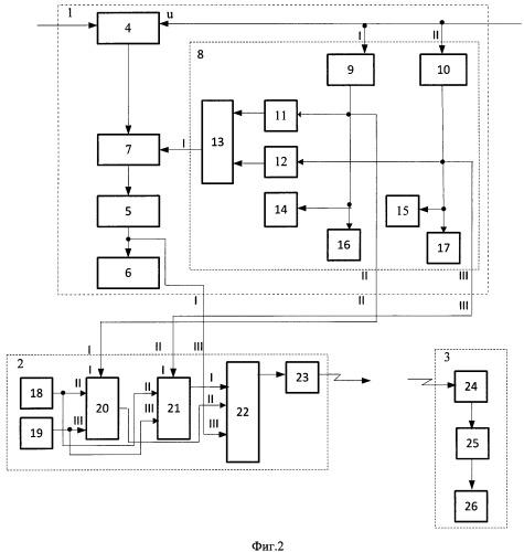 Способ учета электрической энергии и система для его осуществления