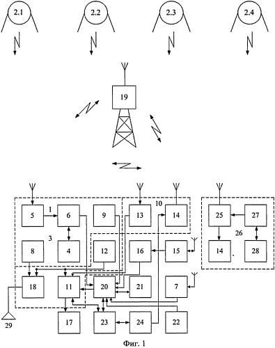 Автоматический беспилотный диагностический комплекс