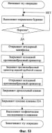 Распределенная система имитационного моделирования бурения