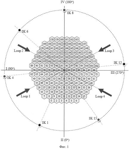 Способ экспериментального исследования перемешивания теплоносителя в действующем ядерном реакторе