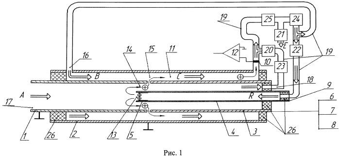Дифференциальный спектрометр ионной подвижности