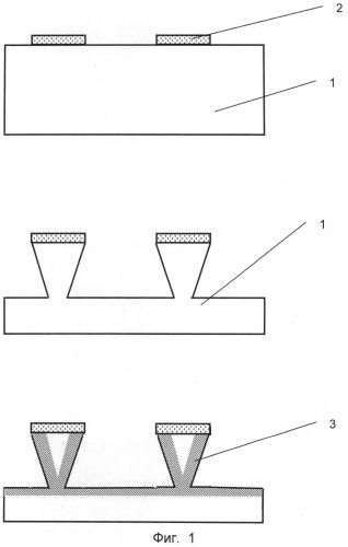 Способ формирования монокристаллических нанопроводников в матрице из собственного оксида