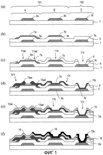 Полупроводниковое устройство и способ его изготовления