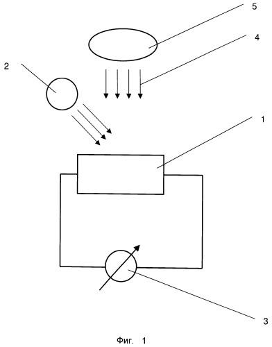 Способ детектирования электромагнитного излучения и устройство для его осуществления