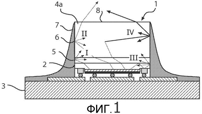 Светоизлучающее устройство с покрытием и способ нанесения покрытия на него