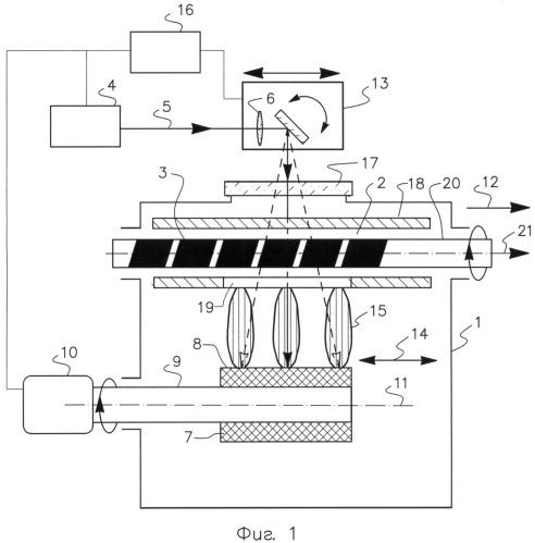 Устройство и способ для нанесения сверхпроводящих слоев