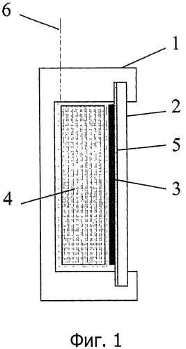 Жесткий отсек отрицательного электрода для металловоздушной батареи и способ его изготовления