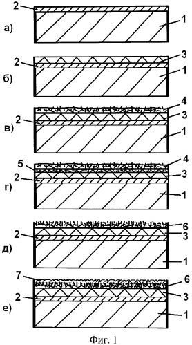 Способ изготовления поглощающего покрытия