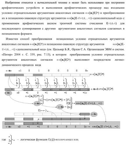 Способ преобразования «-/+»[mj]f(+/-) → ±[mj]f(+/-)min структуры аргументов аналоговых логических сигналов «-/+»[mj]f(+/-) - дополнительный код в условно минимизированную позиционно-знаковую структуру аргументов ±[mj]f(+/-)min троичной системы счисления f(+1,0,-1) и функциональная структура для его реализации (варианты русской логики)