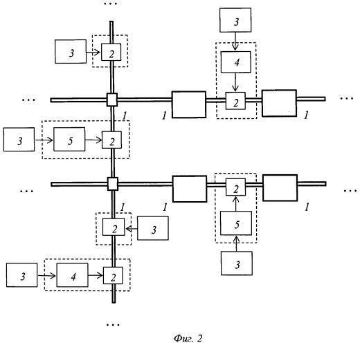 Способ защиты распределенной случайной антенны