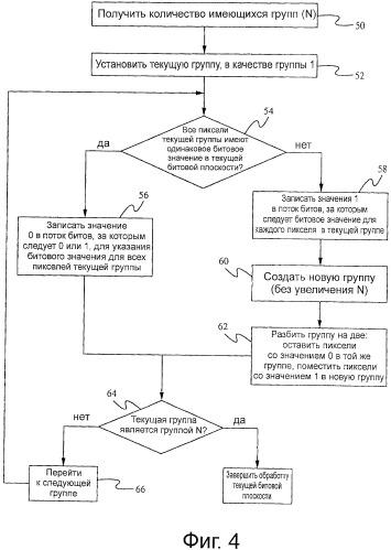 Кодирование встраиваемой графики для изображений с разреженными гистограммами
