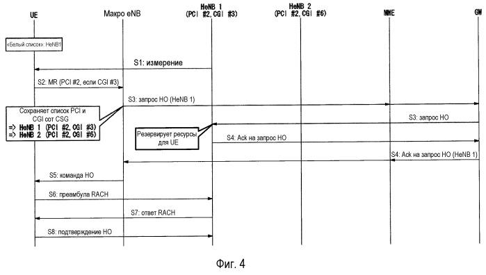 Радио передающее/приемное устройство и способ, устройство терминала, устройство базовой станции и система беспроводной связи