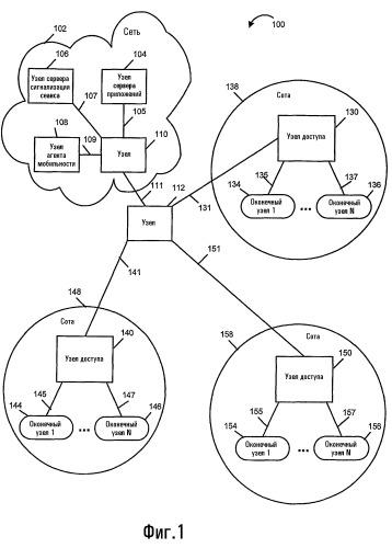Способ и устройство для макроразнесения нисходящей линии связи в сетях сотовой связи