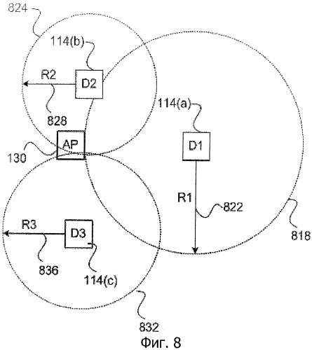 Система и способ эффективного заполнения базы данных точек доступа