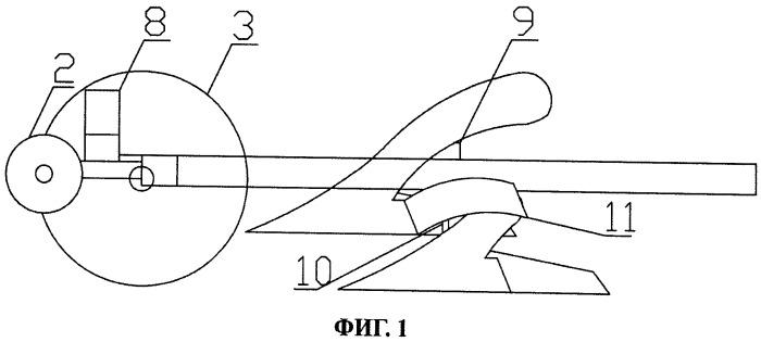 Способ дифференцированной инфильтрационной обработки почвы и агрегат для его осуществления